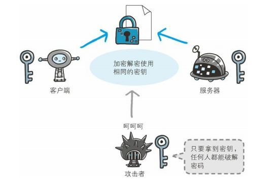 https://hzzlyxx.oss-cn-beijing.aliyuncs.com/blog/https/https2.png